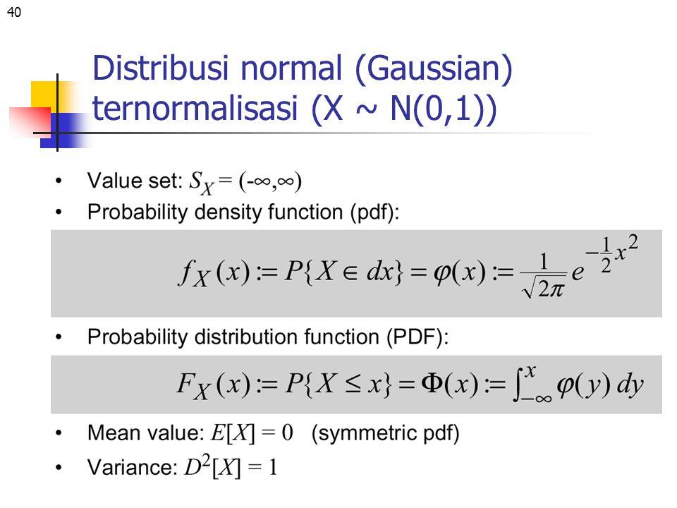 40 Distribusi normal (Gaussian) ternormalisasi (X ~ N(0,1))