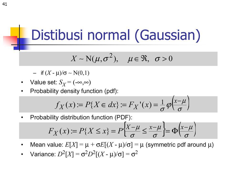 41 Distibusi normal (Gaussian)