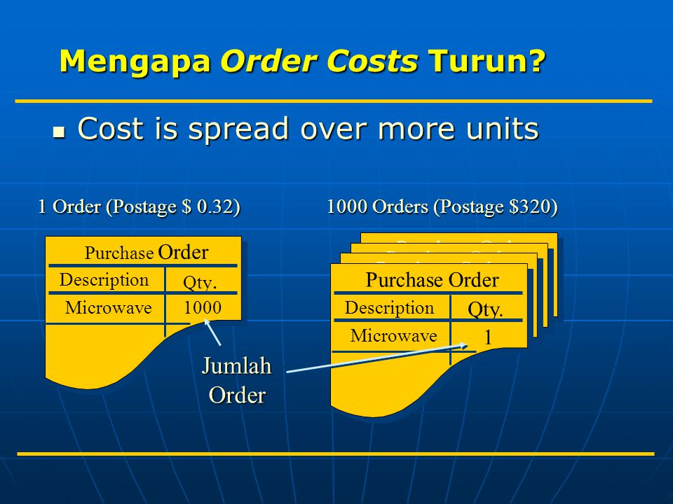 Cost is spread over more units Cost is spread over more units Purchase Order DescriptionQty.