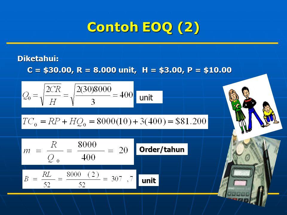 Contoh EOQ (2) Diketahui: C = $30.00, R = 8.000 unit, H = $3.00, P = $10.00 C = $30.00, R = 8.000 unit, H = $3.00, P = $10.00 unit Order/tahun unit