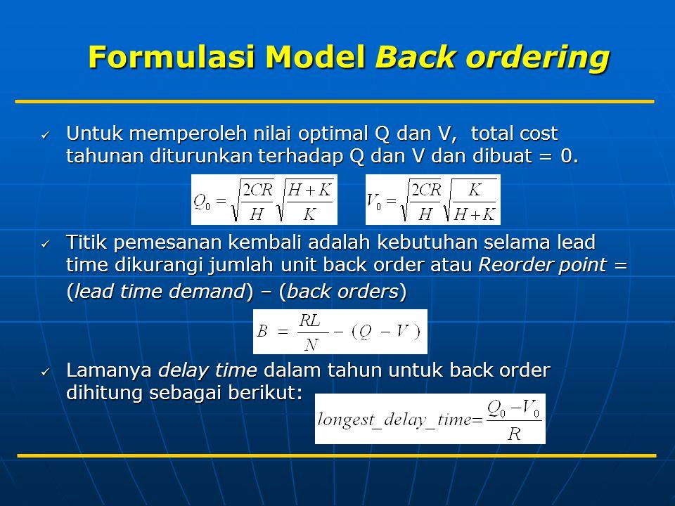 Untuk memperoleh nilai optimal Q dan V, total cost tahunan diturunkan terhadap Q dan V dan dibuat = 0. Untuk memperoleh nilai optimal Q dan V, total c