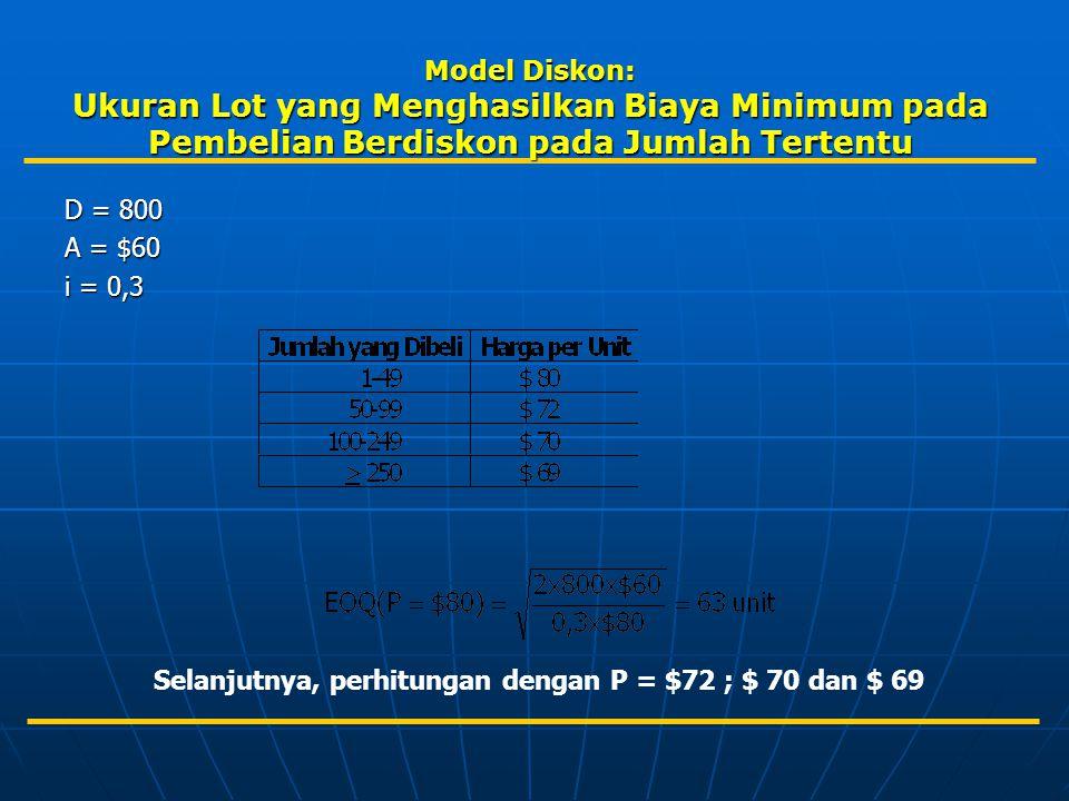Model Diskon: Ukuran Lot yang Menghasilkan Biaya Minimum pada Pembelian Berdiskon pada Jumlah Tertentu D = 800 A = $60 i = 0,3 Selanjutnya, perhitunga