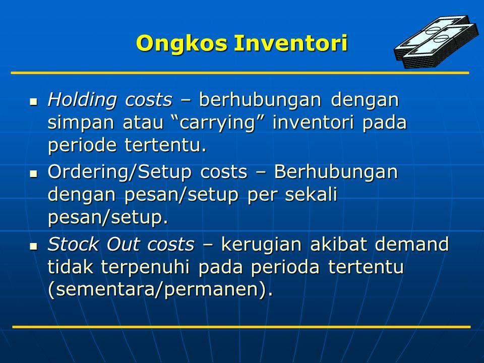 """Ongkos Inventori Holding costs – berhubungan dengan simpan atau """"carrying"""" inventori pada periode tertentu. Holding costs – berhubungan dengan simpan"""