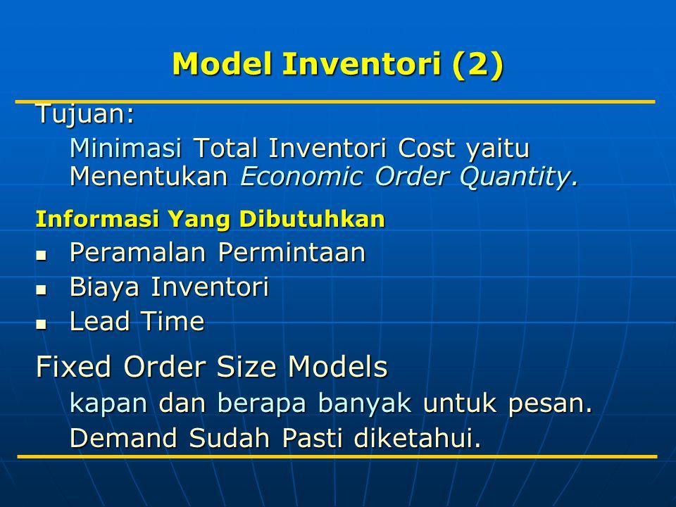 Model Diskon: Prosedur Perhitungan Ukuran Lot untuk Pembelian Berdiskon pada Jumlah Tertentu 1.