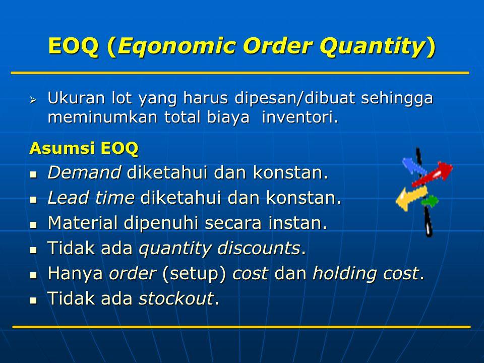 EOQ (Eqonomic Order Quantity)  Ukuran lot yang harus dipesan/dibuat sehingga meminumkan total biaya inventori. Asumsi EOQ Demand diketahui dan konsta