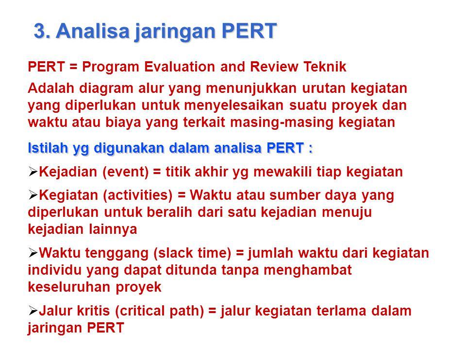 3. Analisa jaringan PERT PERT = Program Evaluation and Review Teknik Adalah diagram alur yang menunjukkan urutan kegiatan yang diperlukan untuk menyel