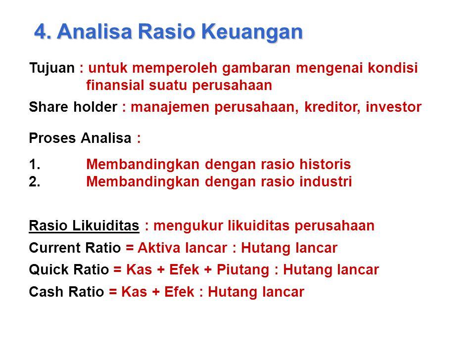 4. Analisa Rasio Keuangan Tujuan : untuk memperoleh gambaran mengenai kondisi finansial suatu perusahaan Share holder : manajemen perusahaan, kreditor