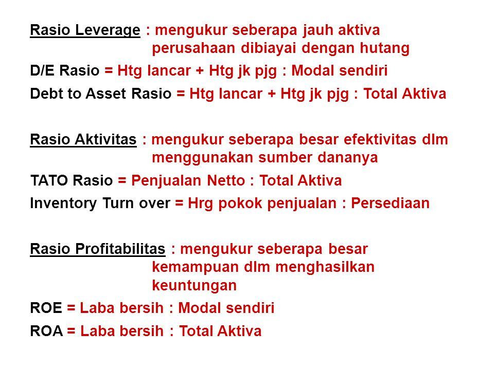 Rasio Leverage : mengukur seberapa jauh aktiva perusahaan dibiayai dengan hutang D/E Rasio = Htg lancar + Htg jk pjg : Modal sendiri Debt to Asset Rasio = Htg lancar + Htg jk pjg : Total Aktiva Rasio Aktivitas : mengukur seberapa besar efektivitas dlm menggunakan sumber dananya TATO Rasio = Penjualan Netto : Total Aktiva Inventory Turn over = Hrg pokok penjualan : Persediaan Rasio Profitabilitas : mengukur seberapa besar kemampuan dlm menghasilkan keuntungan ROE = Laba bersih : Modal sendiri ROA = Laba bersih : Total Aktiva