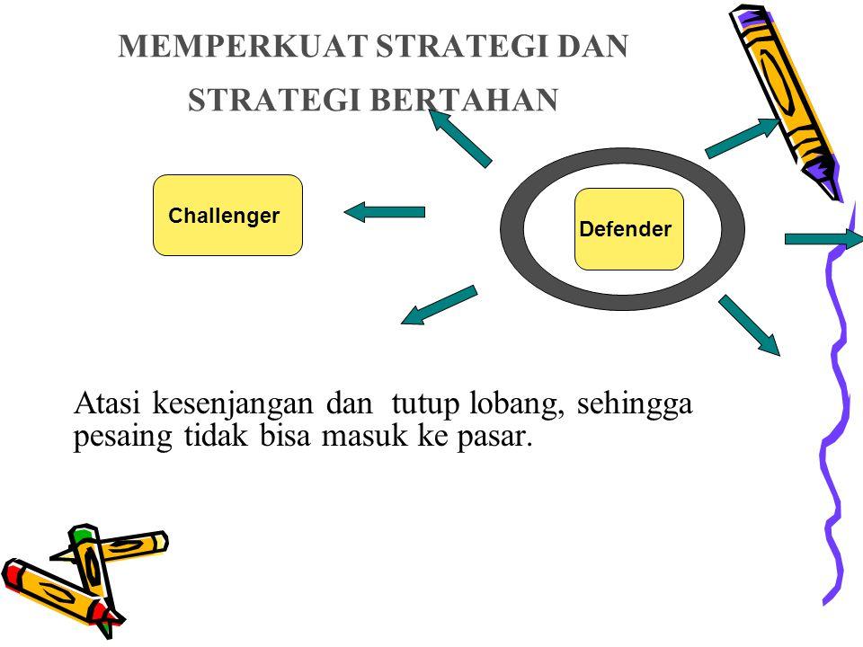 MEMPERKUAT STRATEGI DAN STRATEGI BERTAHAN Atasi kesenjangan dan tutup lobang, sehingga pesaing tidak bisa masuk ke pasar. Challenger Defender