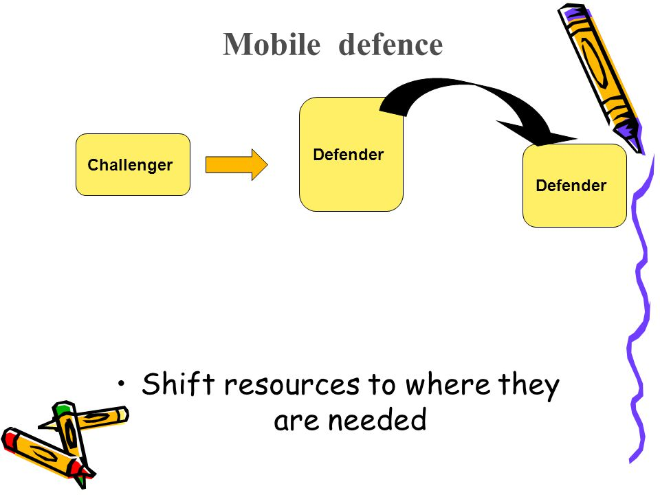 Mobile defence Shift resources to where they are needed Challenger Defender
