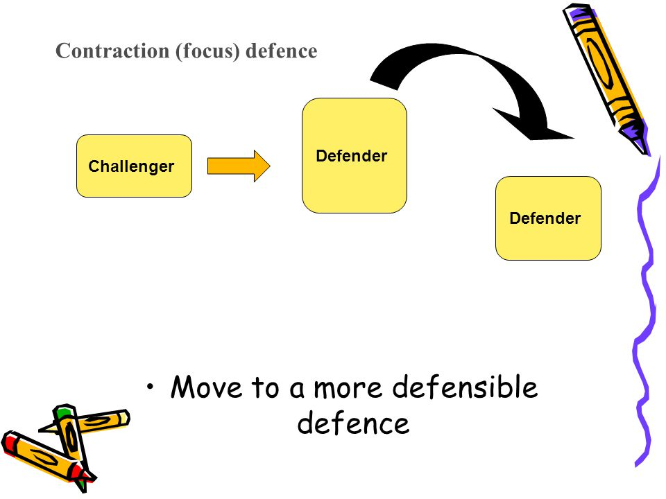 Contraction (focus) defence Move to a more defensible defence Challenger Defender