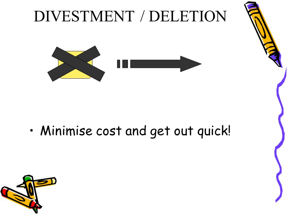 DIVESTMENT / DELETION Minimise cost and get out quick!