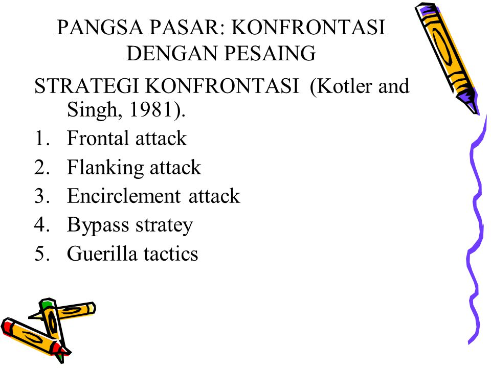 PANGSA PASAR: KONFRONTASI DENGAN PESAING STRATEGI KONFRONTASI (Kotler and Singh, 1981). 1.Frontal attack 2.Flanking attack 3.Encirclement attack 4.Byp