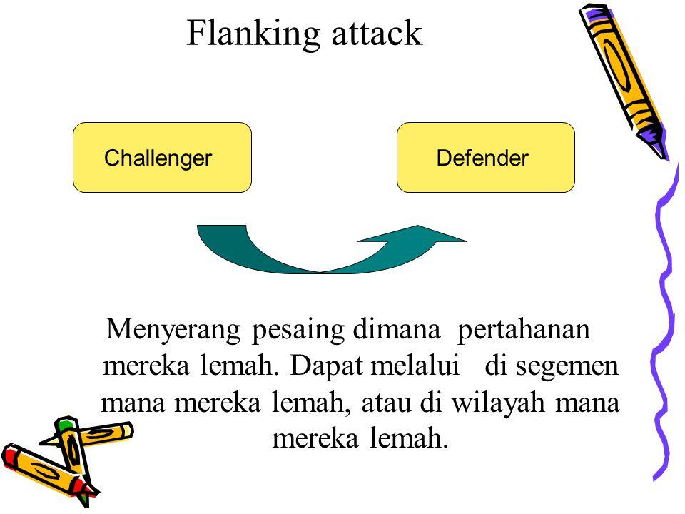 Flanking attack Menyerang pesaing dimana pertahanan mereka lemah. Dapat melalui di segemen mana mereka lemah, atau di wilayah mana mereka lemah. Chall