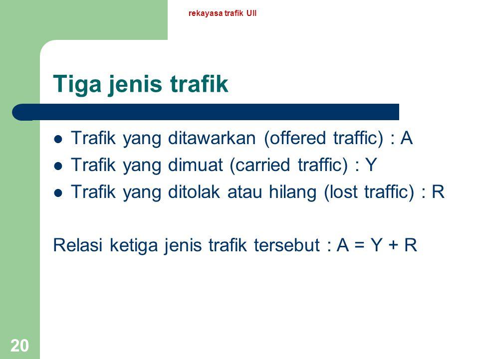 rekayasa trafik UII 19 Karakteristik trafik Karakteristik tipikal untuk beberapa katagori pelanggan telepon – Private subscriber :0,01 – 0,04 erlang –