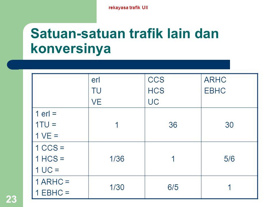 rekayasa trafik UII 22 Hanya carried traffic yang dapat diukur Jenis traffic lainnya harus dihitung Volume trafik = Intensitas trafik kali perioda pen