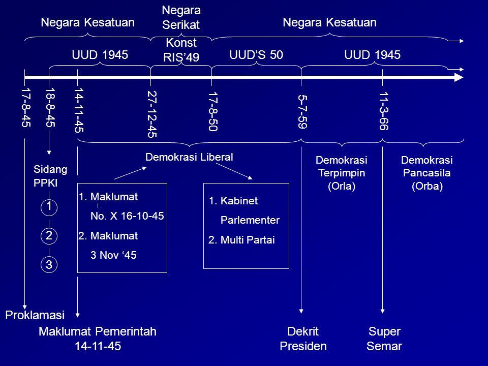 17-8-4518-8-45 Proklamasi Sidang PPKI 123123 14-11-45 1.