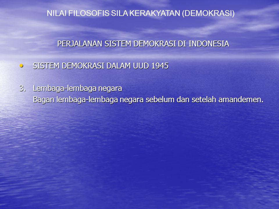PERJALANAN SISTEM DEMOKRASI DI INDONESIA SISTEM DEMOKRASI DALAM UUD 1945 SISTEM DEMOKRASI DALAM UUD 1945 3.Lembaga-lembaga negara Bagan lembaga-lembaga negara sebelum dan setelah amandemen.