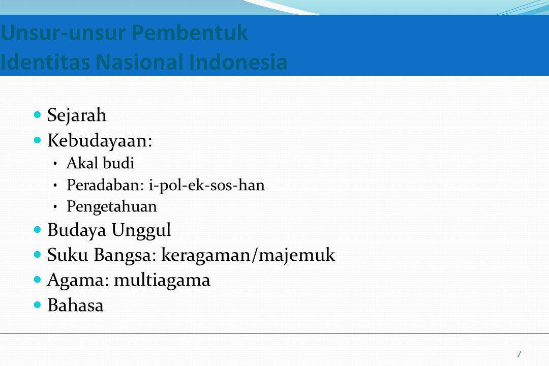 UM10-080 PANCASILA DAN KEWARGANEGARAAN Unsur-unsur Pembentuk Identitas Nasional Indonesia Sejarah Kebudayaan: Akal budi Peradaban: i-pol-ek-sos-han Pe