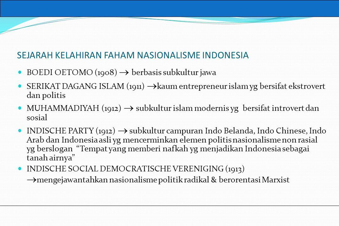 UM10-080 PANCASILA DAN KEWARGANEGARAAN SEJARAH KELAHIRAN FAHAM NASIONALISME INDONESIA BOEDI OETOMO (1908)  berbasis subkultur jawa SERIKAT DAGANG ISL