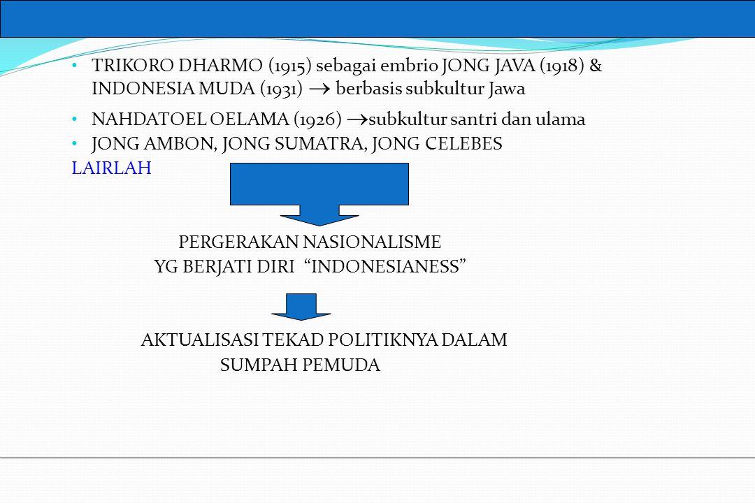 UM10-080 PANCASILA DAN KEWARGANEGARAAN TRIKORO DHARMO (1915) sebagai embrio JONG JAVA (1918) & INDONESIA MUDA (1931)  berbasis subkultur Jawa NAHDATO