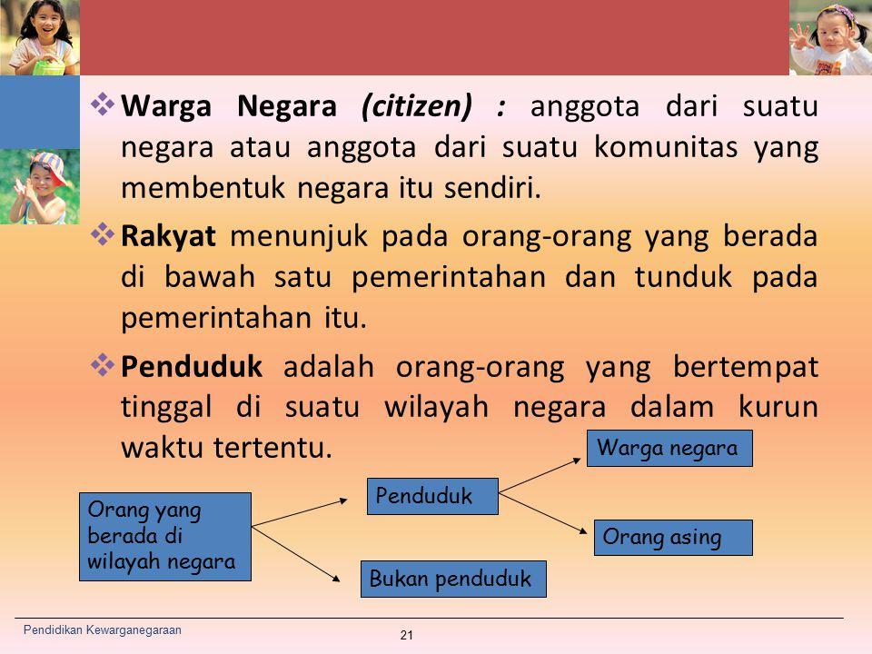  Warga Negara (citizen) : anggota dari suatu negara atau anggota dari suatu komunitas yang membentuk negara itu sendiri.  Rakyat menunjuk pada orang