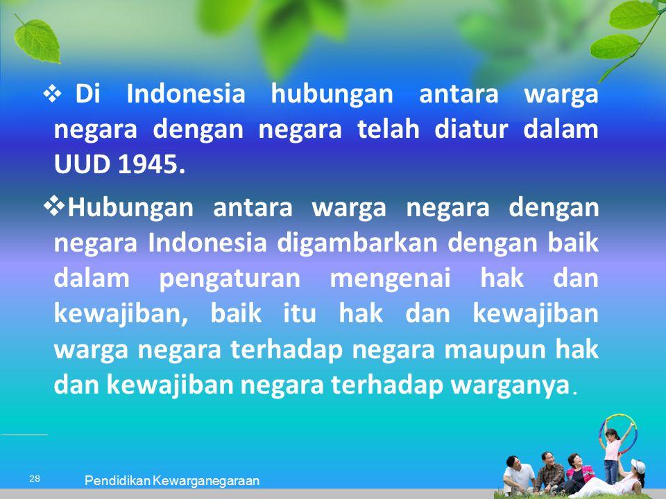  Di Indonesia hubungan antara warga negara dengan negara telah diatur dalam UUD 1945.  Hubungan antara warga negara dengan negara Indonesia digambar
