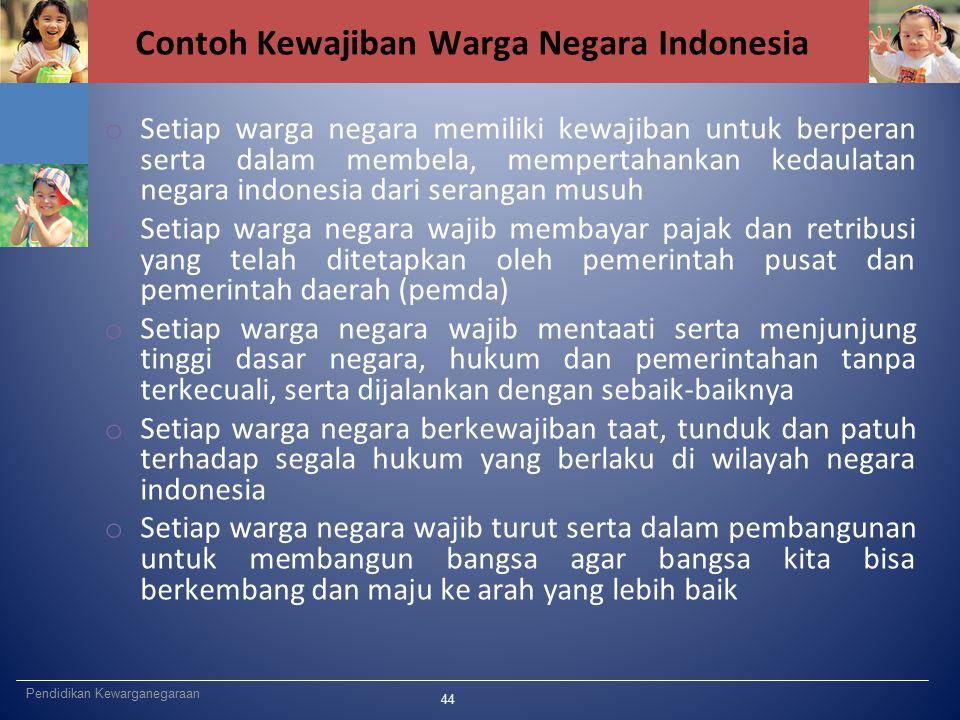 Contoh Kewajiban Warga Negara Indonesia o Setiap warga negara memiliki kewajiban untuk berperan serta dalam membela, mempertahankan kedaulatan negara