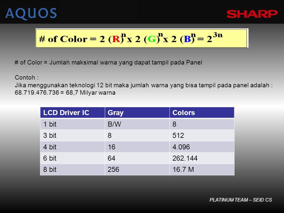 # of Color = Jumlah maksimal warna yang dapat tampil pada Panel Contoh : Jika menggunakan teknologi 12 bit maka jumlah warna yang bisa tampil pada panel adalah : 68.719.476.736 = 68,7 Milyar warna LCD Driver ICGrayColors 1 bitB/W8 3 bit8512 4 bit164.096 6 bit64262.144 8 bit25616.7 M