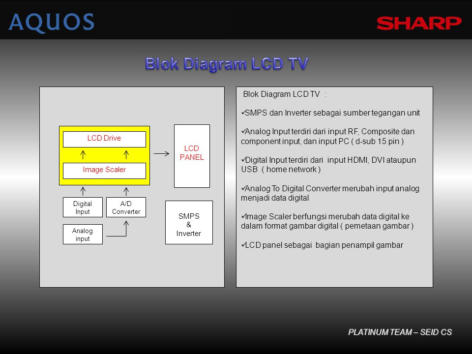 PLATINUM TEAM – SEID CS Analog input Digital Input A/D Converter Image Scaler LCD PANEL LCD Drive SMPS & Inverter Blok Diagram LCD TV : SMPS dan Inver