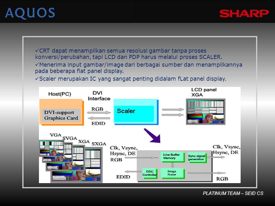 PLATINUM TEAM – SEID CS CRT dapat menampilkan semua resolusi gambar tanpa proses konversi/perubahan, tapi LCD dan PDP harus melalui proses SCALER. Men