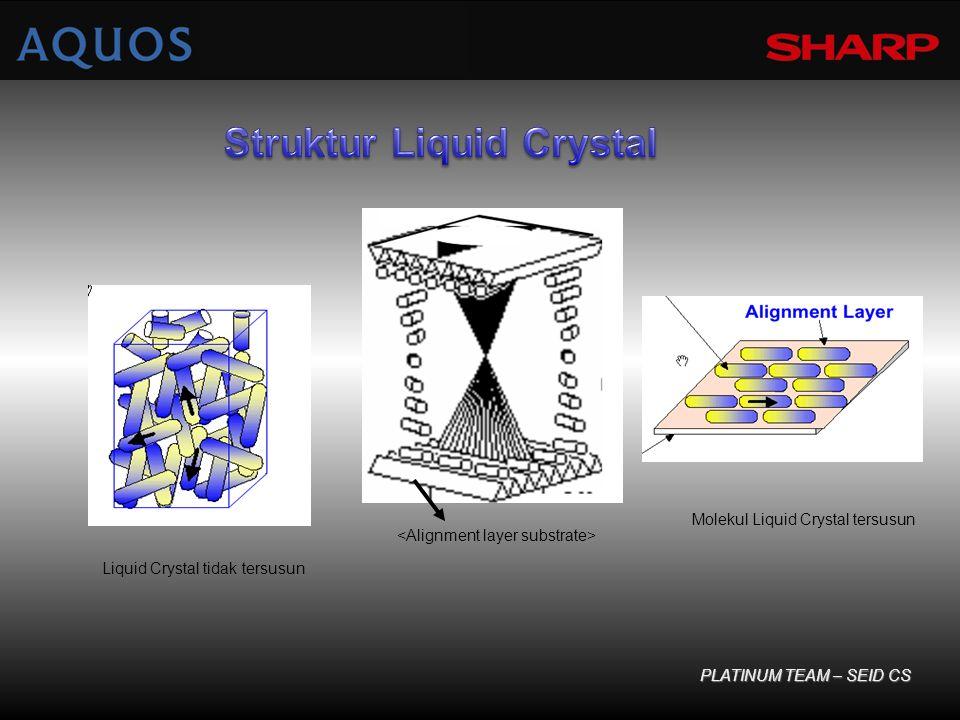 Salah satu dari sifat Liquid Crystal adalah dapat dipengaruhi oleh aliran listrik.