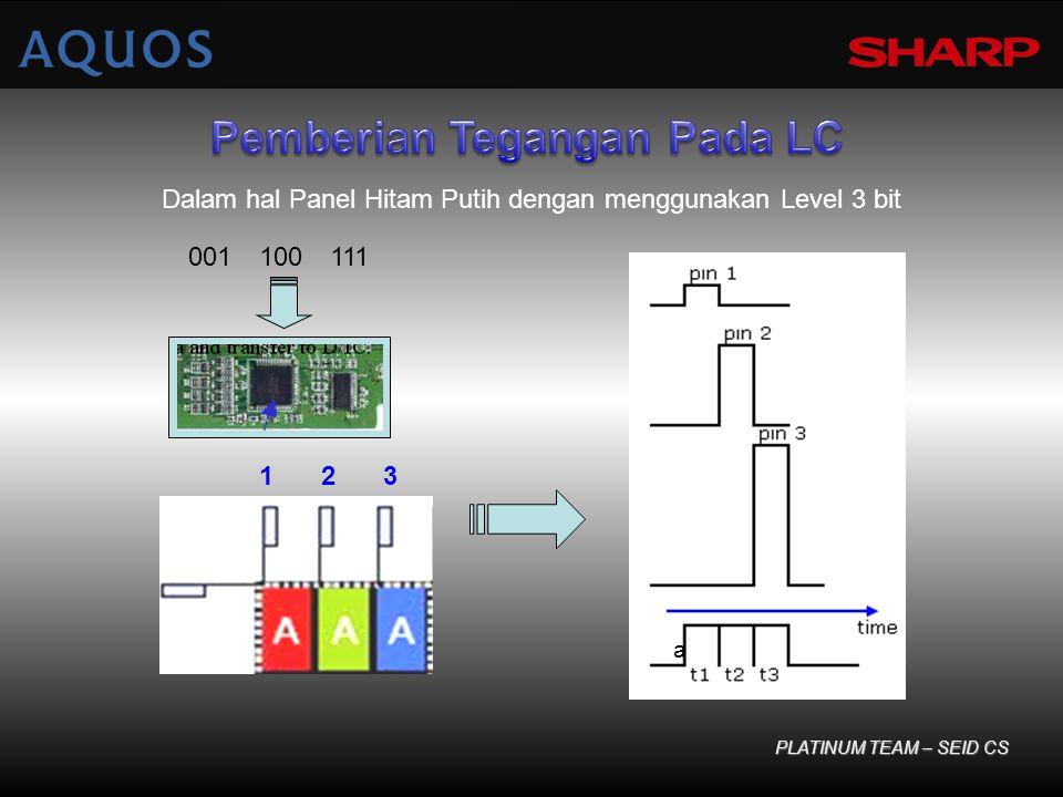 Dalam hal Panel Hitam Putih dengan menggunakan Level 3 bit 123 a 001100111 PLATINUM TEAM – SEID CS