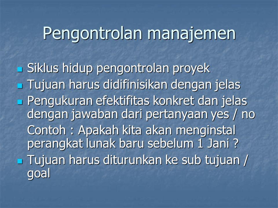 Pengontrolan manajemen Siklus hidup pengontrolan proyek Siklus hidup pengontrolan proyek Tujuan harus didifinisikan dengan jelas Tujuan harus didifini