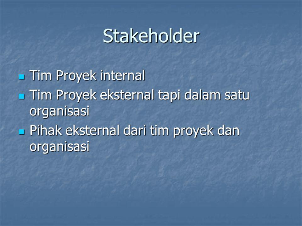 Stakeholder Tim Proyek internal Tim Proyek internal Tim Proyek eksternal tapi dalam satu organisasi Tim Proyek eksternal tapi dalam satu organisasi Pi