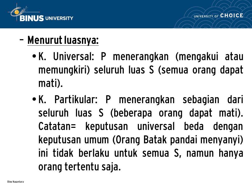 Bina Nusantara – Menurut luasnya: K. Universal: P menerangkan (mengakui atau memungkiri) seluruh luas S (semua orang dapat mati). K. Partikular: P men