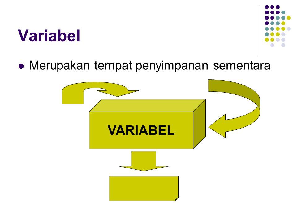 Variabel Merupakan tempat penyimpanan sementara VARIABEL