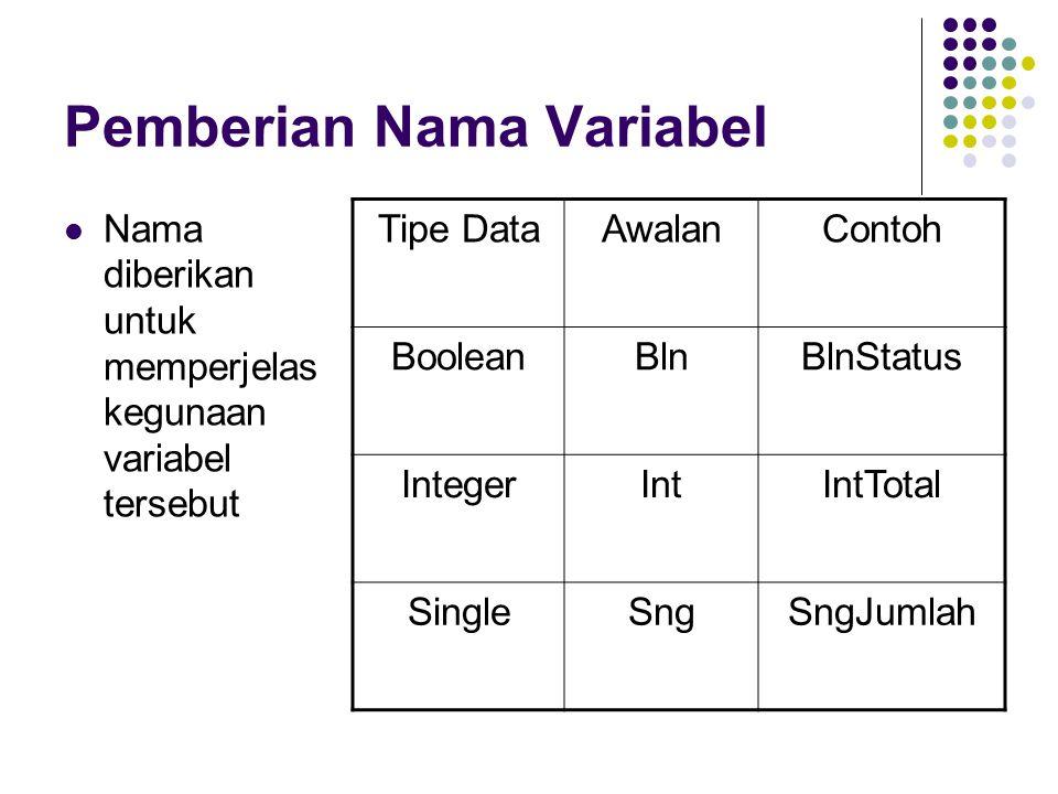 Pemberian Nama Variabel Nama diberikan untuk memperjelas kegunaan variabel tersebut Tipe DataAwalanContoh BooleanBlnBlnStatus IntegerIntIntTotal SingleSngSngJumlah