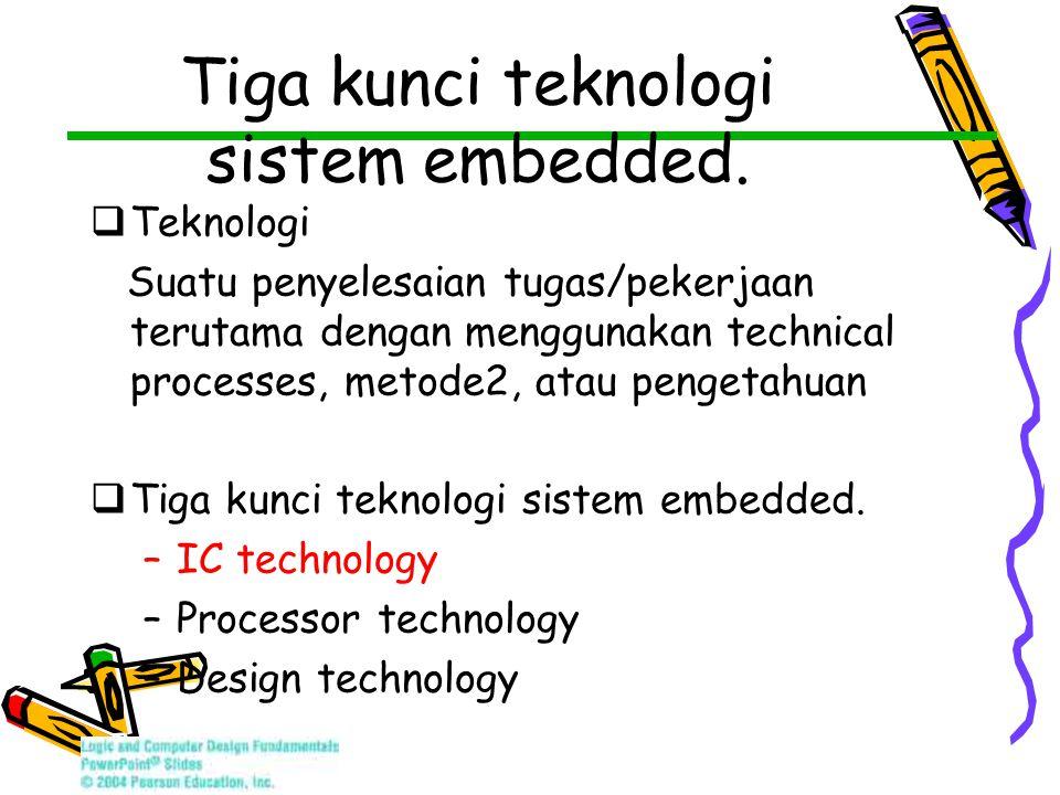 Tiga kunci teknologi sistem embedded.