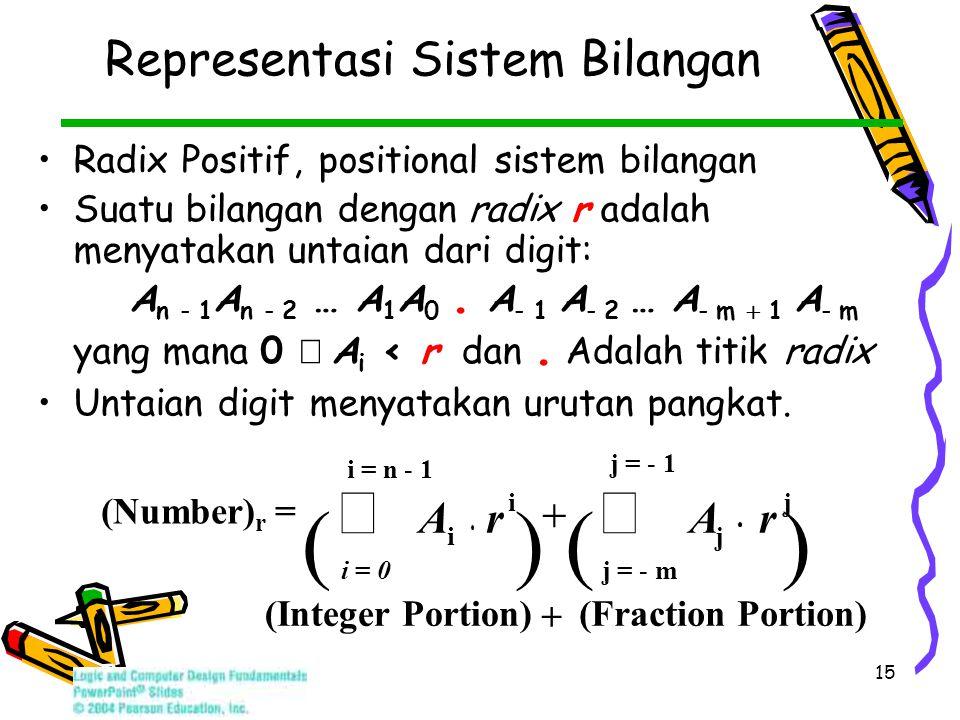 15 Representasi Sistem Bilangan Radix Positif, positional sistem bilangan Suatu bilangan dengan radix r adalah menyatakan untaian dari digit: A n - 1 A n - 2 … A 1 A 0.