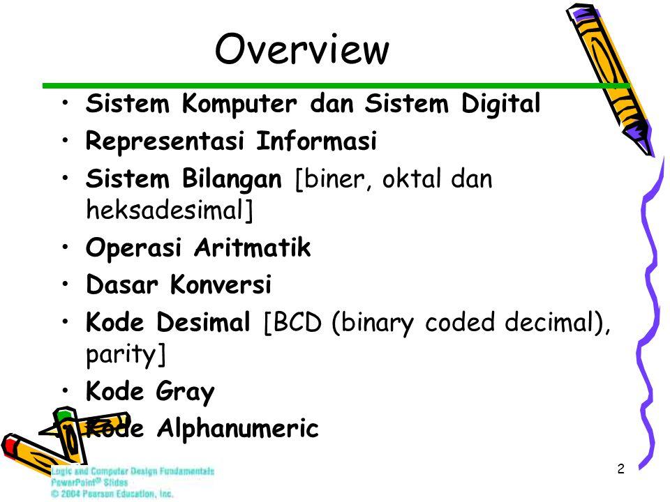 2 Overview Sistem Komputer dan Sistem Digital Representasi Informasi Sistem Bilangan [biner, oktal dan heksadesimal] Operasi Aritmatik Dasar Konversi Kode Desimal [BCD (binary coded decimal), parity] Kode Gray Kode Alphanumeric