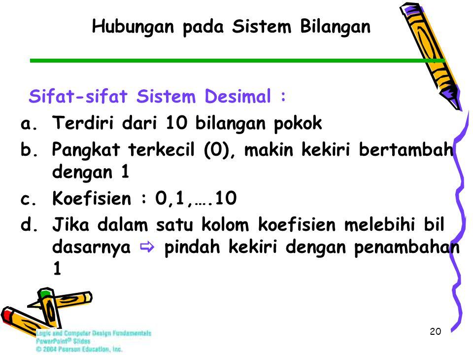 20 Hubungan pada Sistem Bilangan Sifat-sifat Sistem Desimal : a.Terdiri dari 10 bilangan pokok b.Pangkat terkecil (0), makin kekiri bertambah dengan 1 c.Koefisien : 0,1,….10 d.Jika dalam satu kolom koefisien melebihi bil dasarnya  pindah kekiri dengan penambahan 1