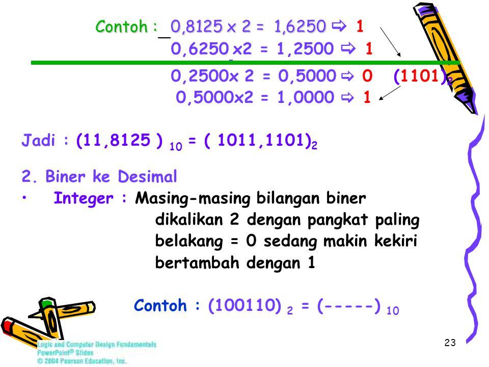 23 Contoh : 0,8125 x 2 = 1,6250 Contoh : 0,8125 x 2 = 1,6250  1 0,6250 x2 = 1,2500  1 0,2500x 2 = 0,5000  0 (1101) 2 0,5000x2 = 1,0000  1 Jadi : (11,8125 ) 10 = ( 1011,1101) 2 2.
