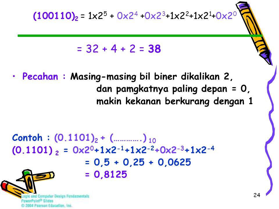 24 (100110) 2 = 1x2 5 + 0x2 4 +0x2 3 +1x2 2 +1x2 1 +0x2 0 = 32 + 4 + 2 = 38 Pecahan : Masing-masing bil biner dikalikan 2, dan pamgkatnya paling depan = 0, makin kekanan berkurang dengan 1 Contoh : (0.1101) 2 + (………….) 10 (0.1101) 2 = 0x2 0 +1x2 -1 +1x2 -2 +0x2 -3 +1x2 -4 = 0,5 + 0,25 + 0,0625 = 0,8125