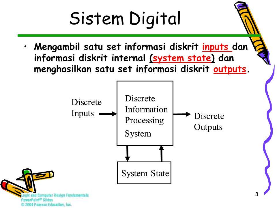 3 Sistem Digital Mengambil satu set informasi diskrit inputs dan informasi diskrit internal (system state) dan menghasilkan satu set informasi diskrit outputs.