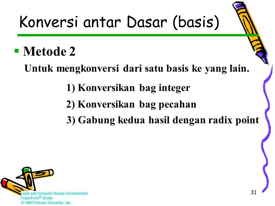 31 Konversi antar Dasar (basis)  Metode 2 Untuk mengkonversi dari satu basis ke yang lain.