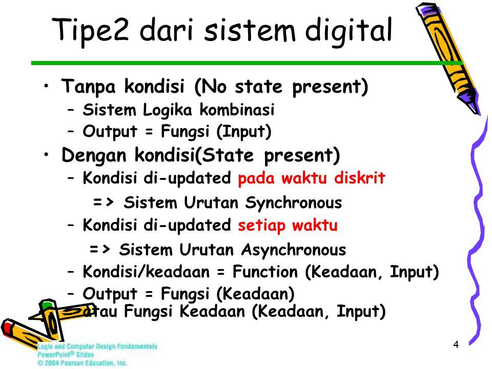 4 Tipe2 dari sistem digital Tanpa kondisi (No state present) –Sistem Logika kombinasi –Output = Fungsi (Input) Dengan kondisi(State present) –Kondisi di-updated pada waktu diskrit => Sistem Urutan Synchronous –Kondisi di-updated setiap waktu => Sistem Urutan Asynchronous –Kondisi/keadaan = Function (Keadaan, Input) –Output = Fungsi (Keadaan) atau Fungsi Keadaan (Keadaan, Input)