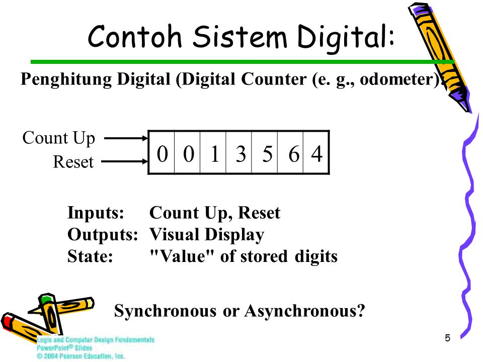 6 Contoh Komputer Digital Synchronous or Asynchronous.