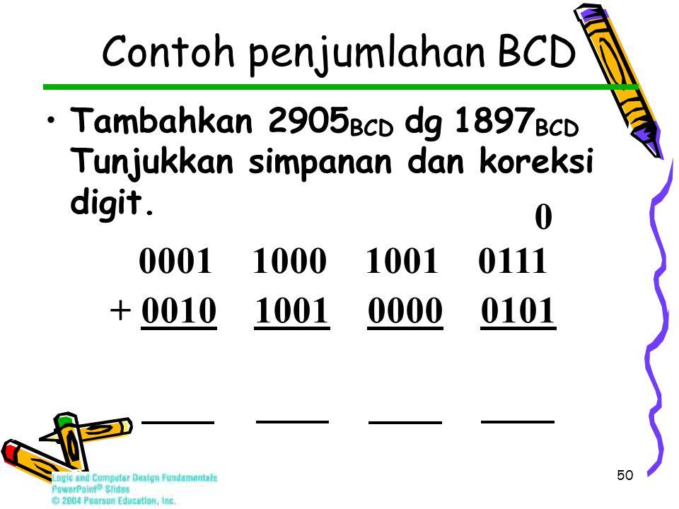 50 Contoh penjumlahan BCD Tambahkan 2905 BCD dg 1897 BCD Tunjukkan simpanan dan koreksi digit.