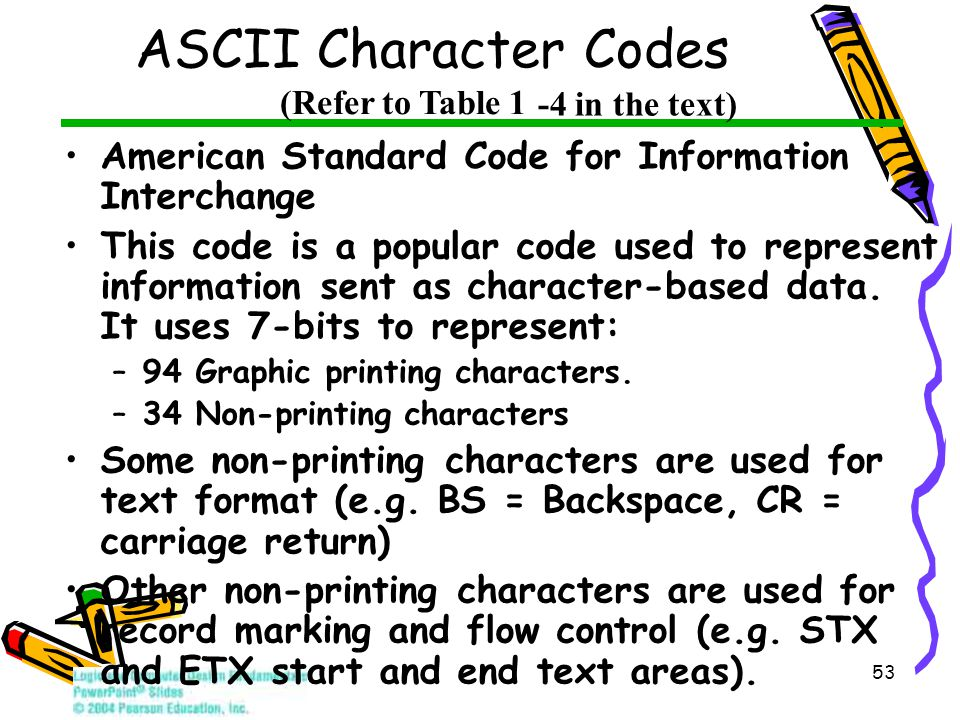 53 ASCII Character Codes American Standard Code for Information Interchange This code is a popular code used to represent information sent as character-based data.